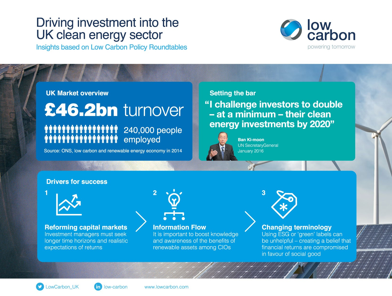 Low Carbon - April Roundtable - Infographic
